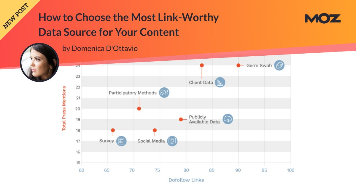 Internet marketing How to Choose the Most Link-Worthy Data Source for Your Content